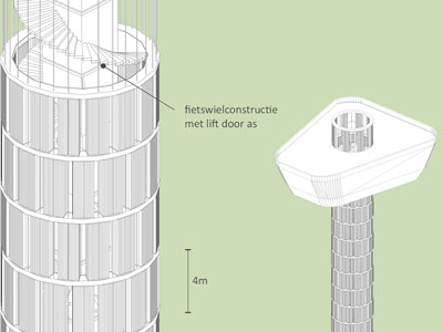 fabcity_euromast_architectuurmaken-T2