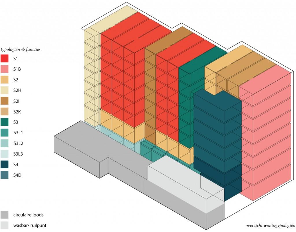 oostenburg_architect_socialehuur_studio_stadgenoot