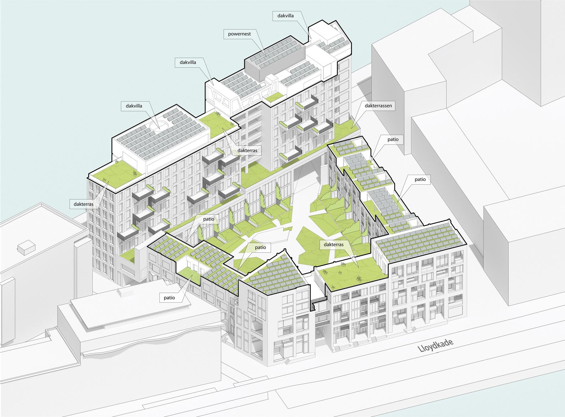architectuur_maken_lloydpier_rotterdam_dak_energie