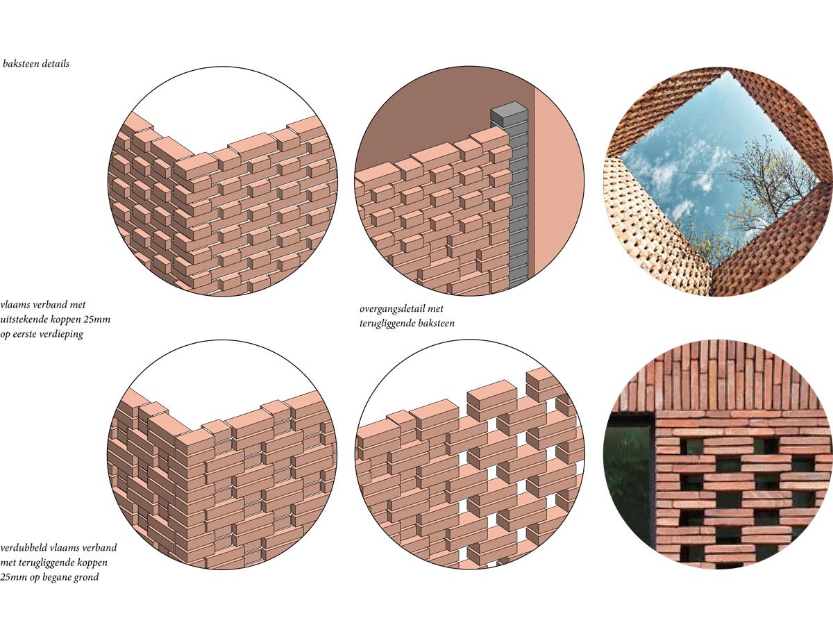 CPO_baksteen_details_architect