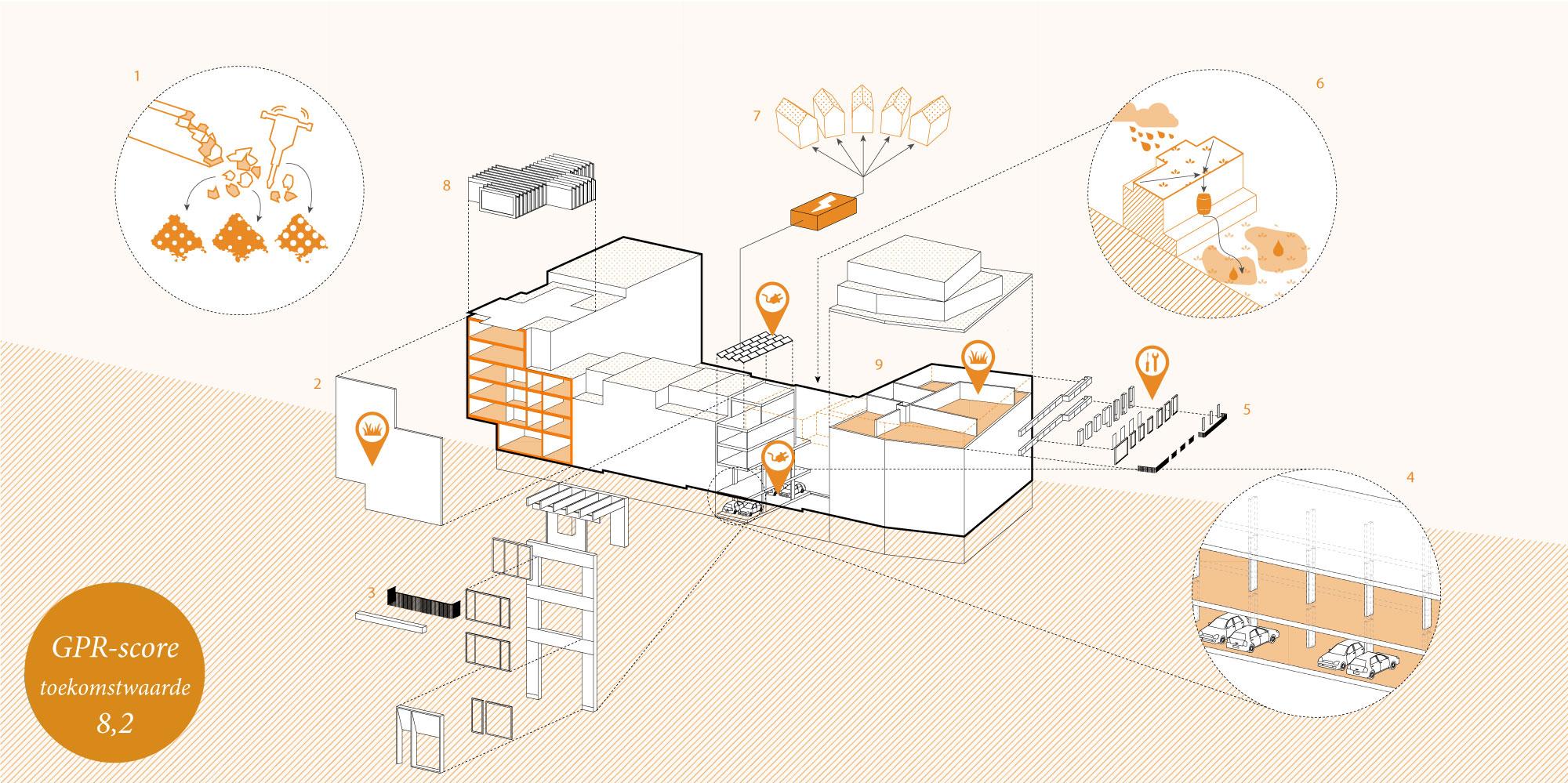 toekomst-en-Innovatie-woningbouw-binnenstedelijk